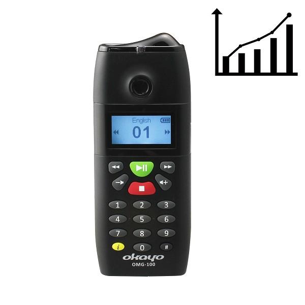 Z31 Audio Guide